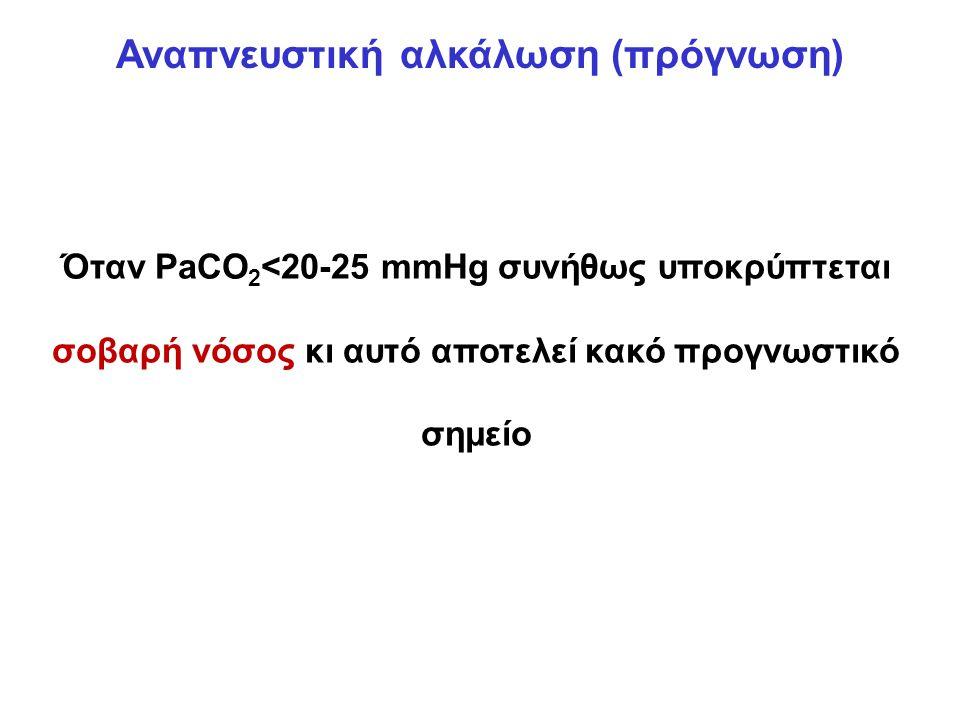Αναπνευστική αλκάλωση (πρόγνωση)