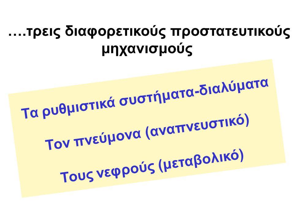 ….τρεις διαφορετικούς προστατευτικούς μηχανισμούς