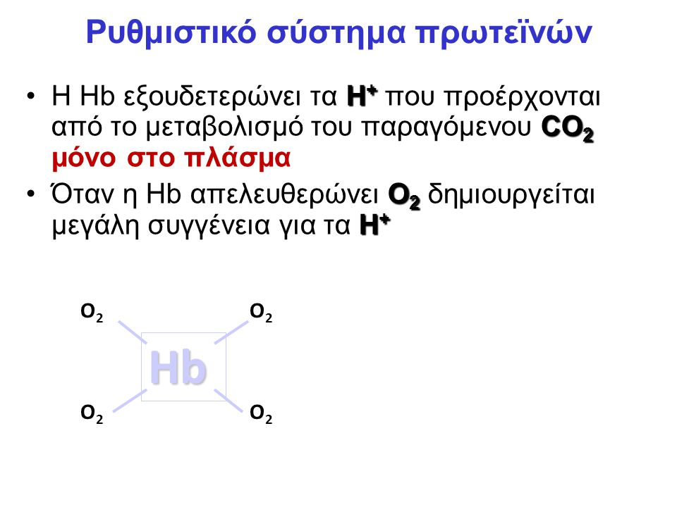 Ρυθμιστικό σύστημα πρωτεϊνών