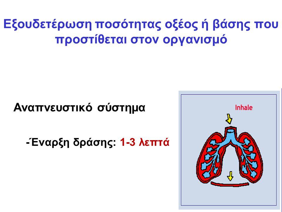 Εξουδετέρωση ποσότητας οξέος ή βάσης που προστίθεται στον οργανισμό