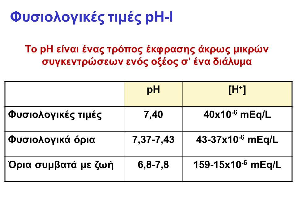 Φυσιολογικές τιμές pH-I