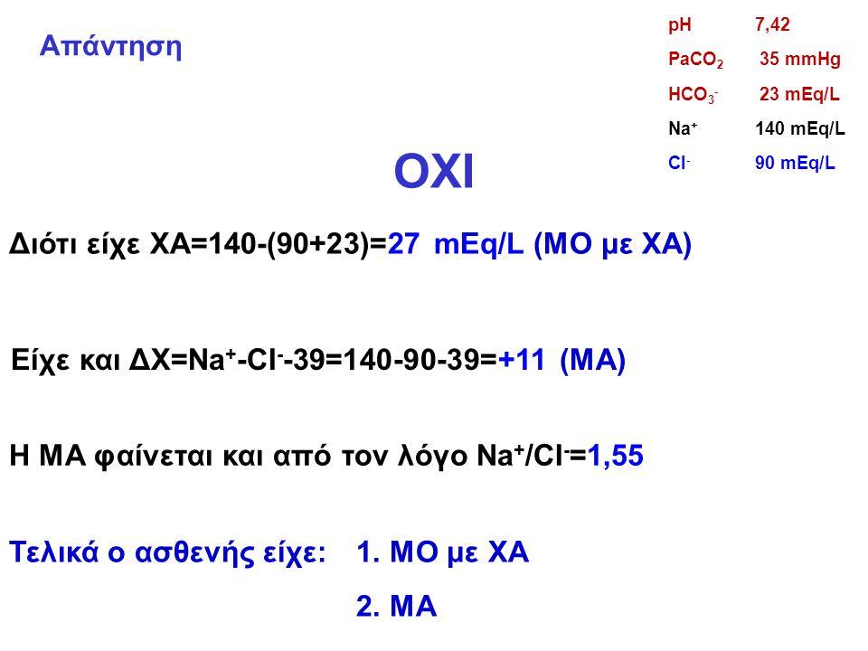 ΟΧΙ Διότι είχε ΧΑ=140-(90+23)=27 mEq/L (ΜΟ με ΧΑ)