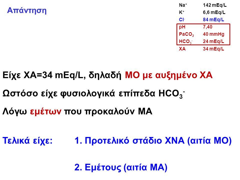 Είχε ΧΑ=34 mEq/L, δηλαδή ΜΟ με αυξημένο ΧΑ