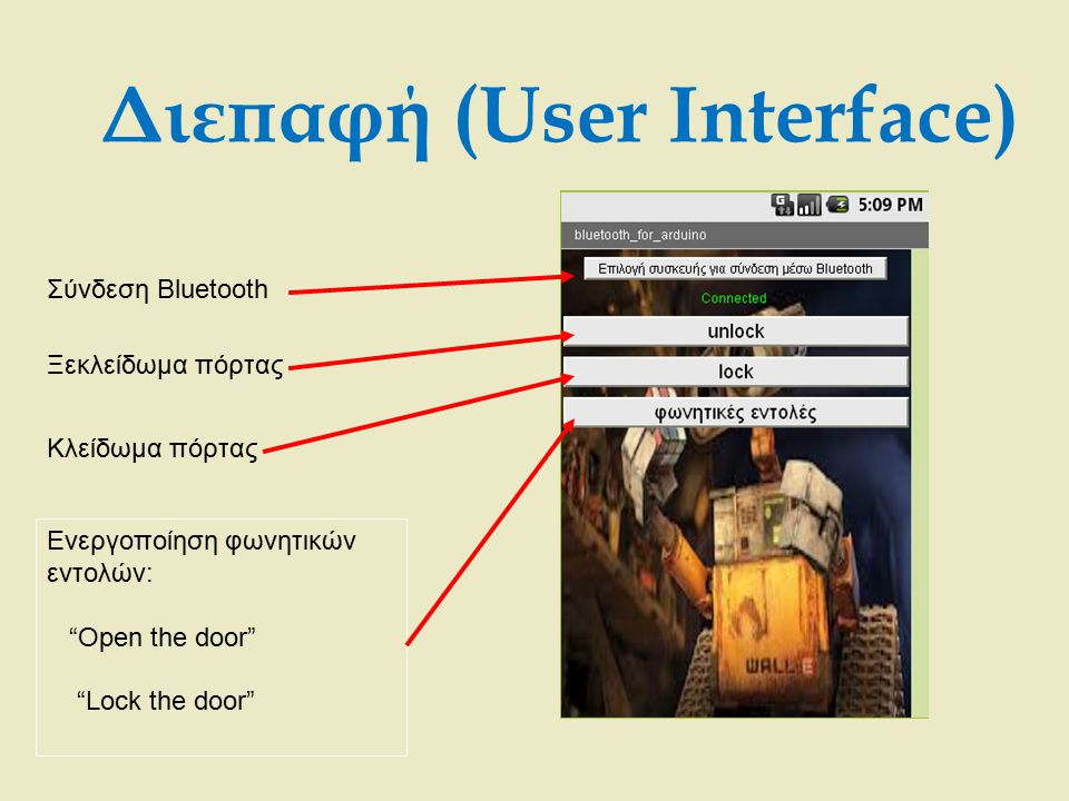 Διεπαφή (User Interface)