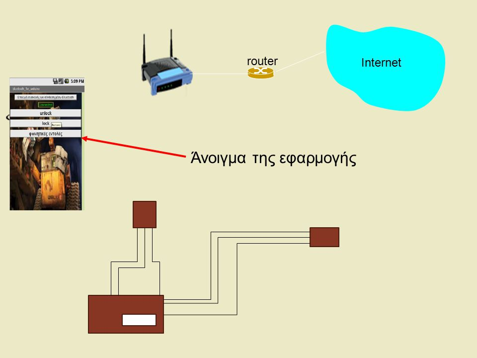 Internet router Άνοιγμα της εφαρμογής