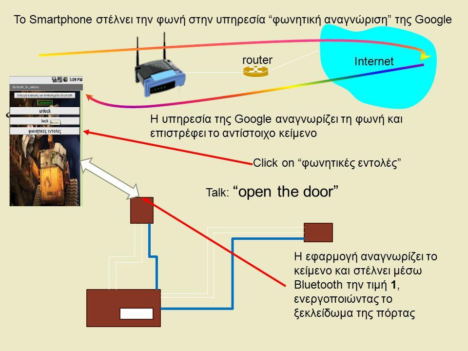 Το Smartphone στέλνει την φωνή στην υπηρεσία φωνητική αναγνώριση της Google