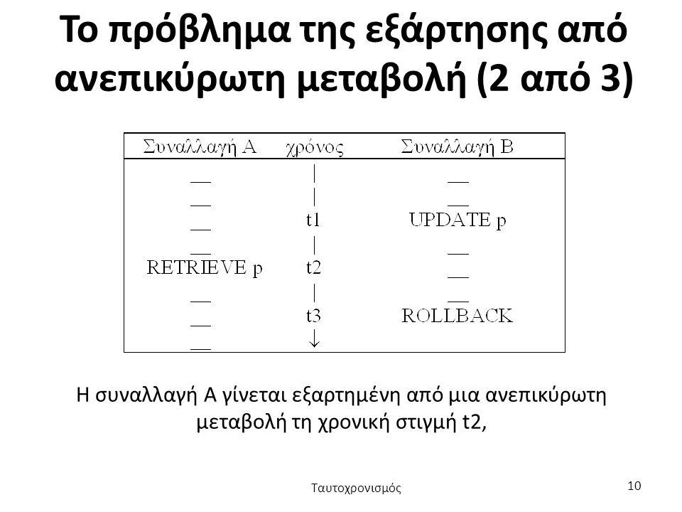 Το πρόβλημα της εξάρτησης από ανεπικύρωτη μεταβολή (2 από 3)