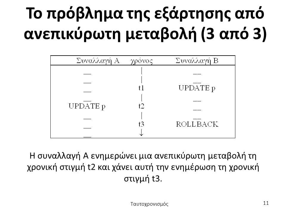 Το πρόβλημα της εξάρτησης από ανεπικύρωτη μεταβολή (3 από 3)
