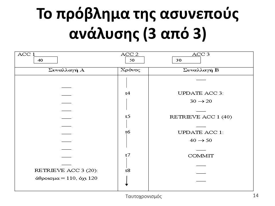 Το πρόβλημα της ασυνεπούς ανάλυσης (3 από 3)