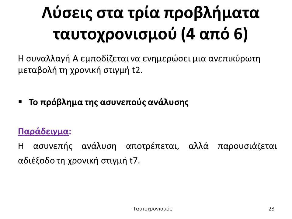 Λύσεις στα τρία προβλήματα ταυτοχρονισμού (4 από 6)