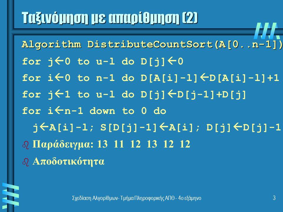 Ταξινόμηση με απαρίθμηση (2)