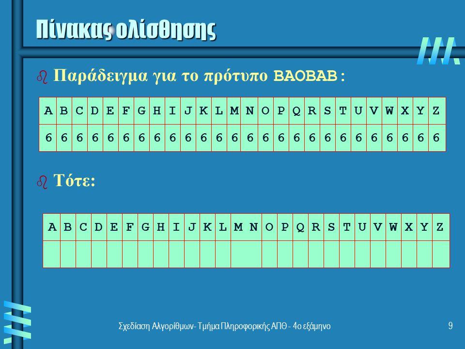 Πίνακας ολίσθησης Παράδειγμα για το πρότυπο BAOBAB: Τότε: