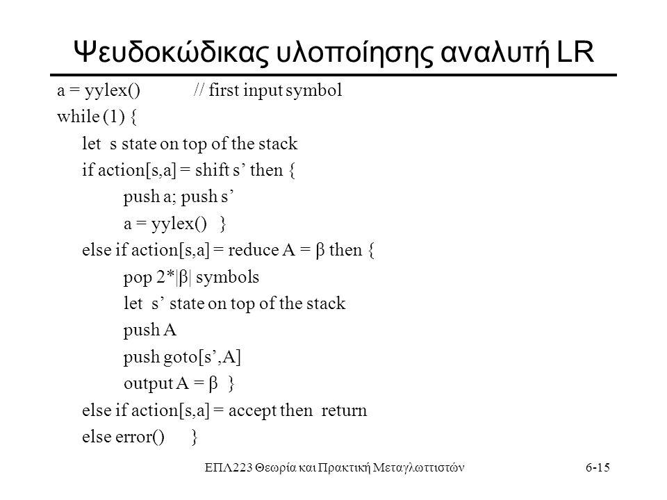Ψευδοκώδικας υλοποίησης αναλυτή LR