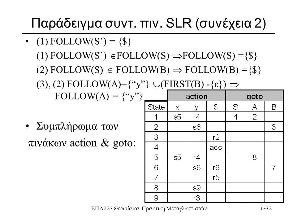 Παράδειγμα συντ. πιν. SLR (συνέχεια 2)