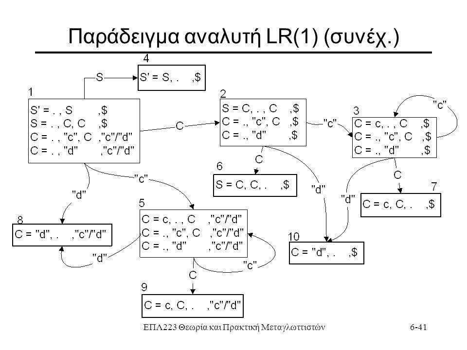 Παράδειγμα αναλυτή LR(1) (συνέχ.)