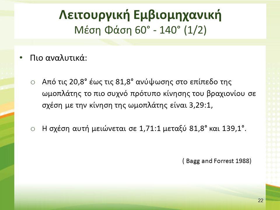 Λειτουργική Εμβιομηχανική Μέση Φάση 60° - 140° (2/2)