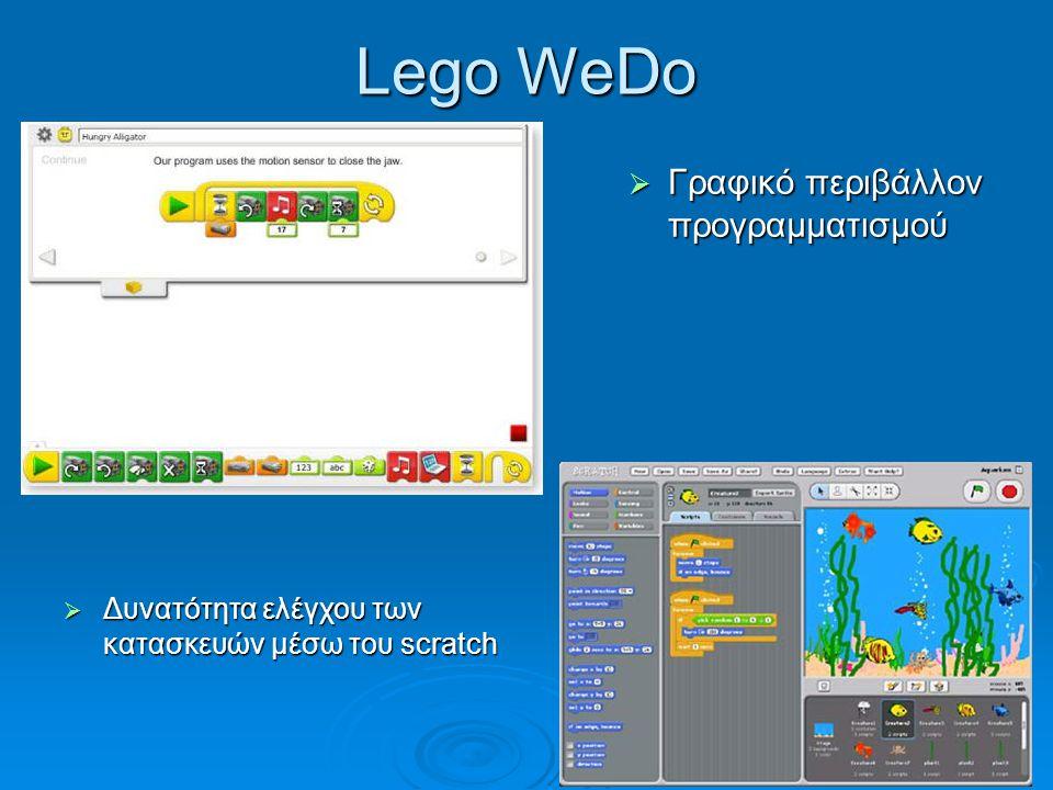 Lego WeDo Γραφικό περιβάλλον προγραμματισμού