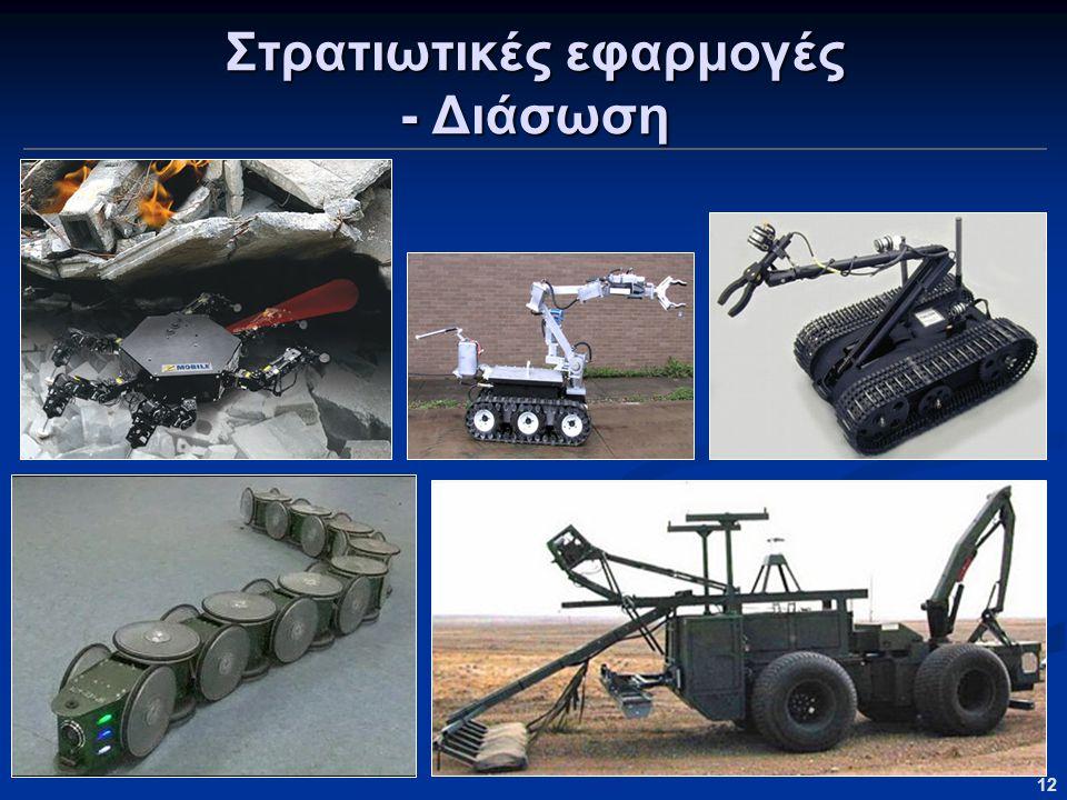 Στρατιωτικές εφαρμογές - Διάσωση