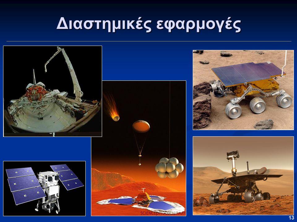 Διαστημικές εφαρμογές