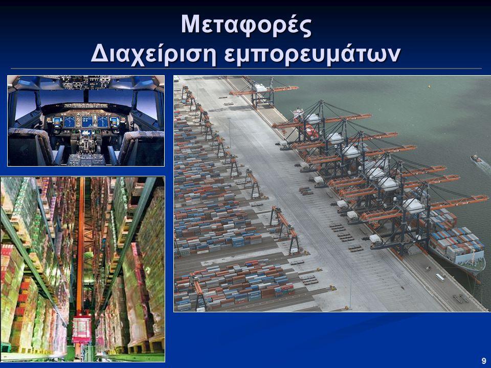 Μεταφορές Διαχείριση εμπορευμάτων