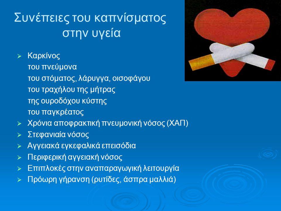 Συνέπειες του καπνίσματος στην υγεία