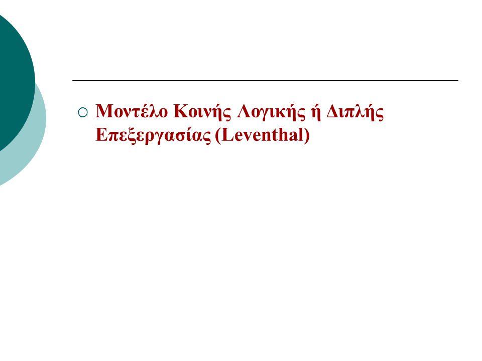 Μοντέλο Κοινής Λογικής ή Διπλής Επεξεργασίας (Leventhal)
