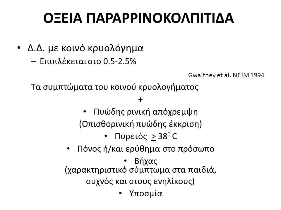 ΟΞΕΙΑ ΠΑΡΑΡΡΙΝΟΚΟΛΠΙΤΙΔΑ