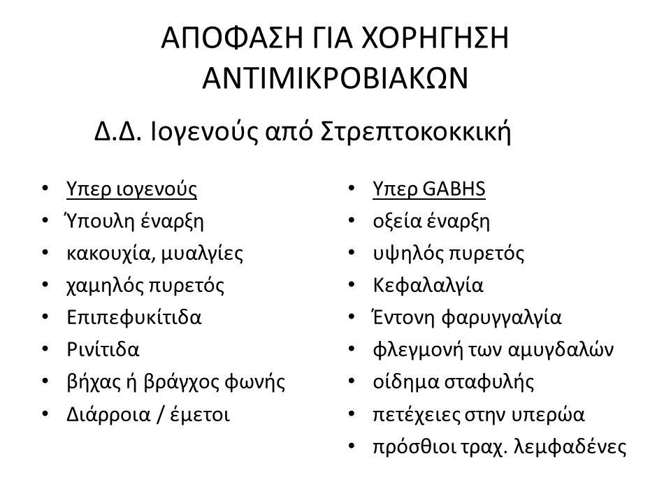 ΑΠΟΦΑΣΗ ΓΙΑ ΧΟΡΗΓΗΣΗ ΑΝΤΙΜΙΚΡΟΒΙΑΚΩΝ