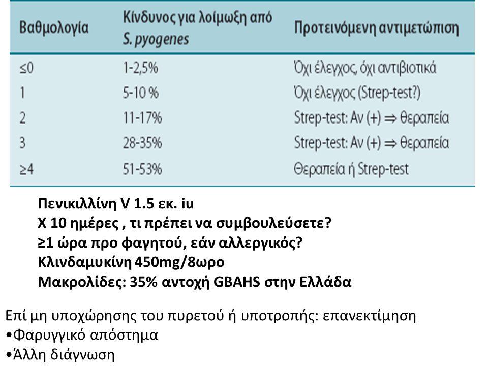 Πενικιλλίνη V 1.5 εκ. iu Χ 10 ημέρες , τι πρέπει να συμβουλεύσετε ≥1 ώρα προ φαγητού, εάν αλλεργικός