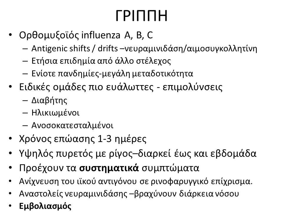 ΓΡΙΠΠΗ Ορθομυξοϊός influenza A, B, C