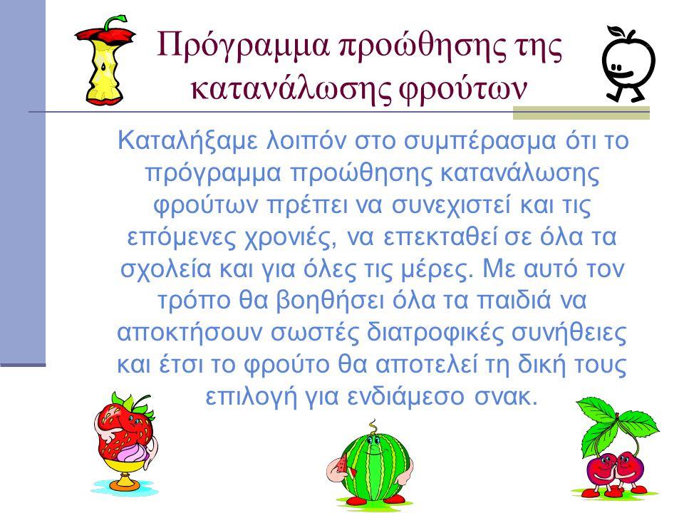 Πρόγραμμα προώθησης της κατανάλωσης φρούτων