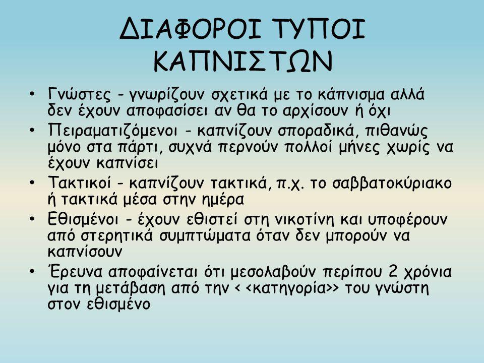 ΔΙΑΦΟΡΟΙ ΤΥΠΟΙ ΚΑΠΝΙΣΤΩΝ