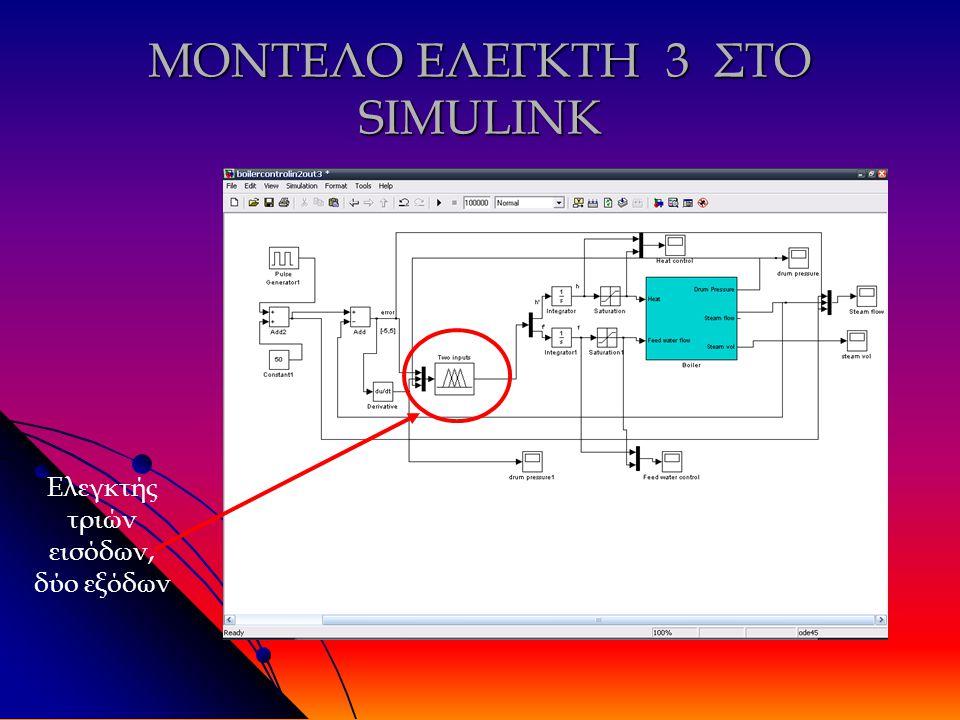 ΜΟΝΤΕΛΟ ΕΛΕΓΚΤΗ 3 ΣΤΟ SIMULINK