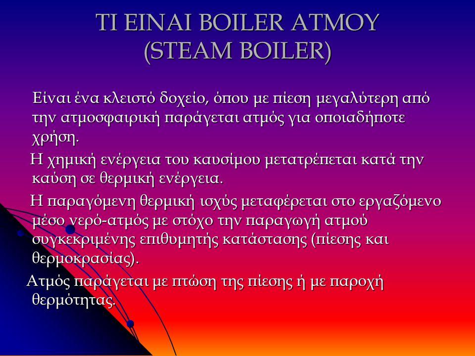 ΤΙ ΕΙΝΑΙ BOILER ΑΤΜΟΥ (STEAM BOILER)