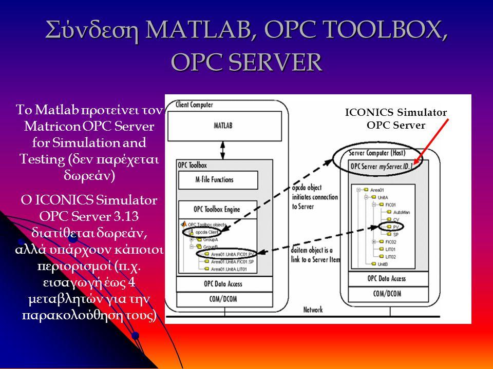 Σύνδεση MATLAB, OPC TOOLBOX, OPC SERVER