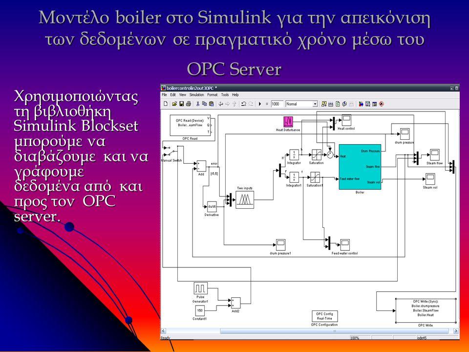 Μοντέλο boiler στο Simulink για την απεικόνιση των δεδομένων σε πραγματικό χρόνο μέσω του OPC Server