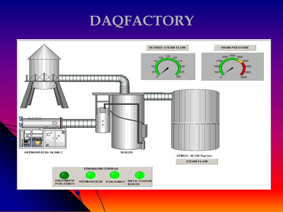 DAQFACTORY