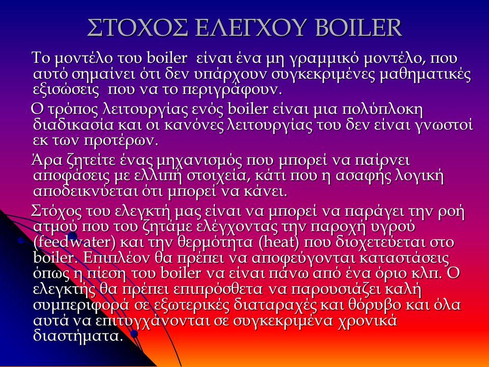 ΣΤΟΧΟΣ ΕΛΕΓΧΟΥ BOILER