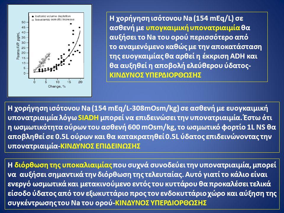 Η χορήγηση ισότονου Na (154 mΕq/L) σε