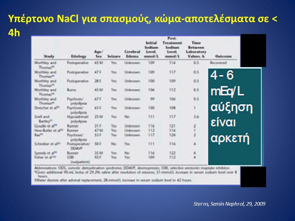 Υπέρτονο NaCl για σπασμούς, κώμα-αποτελέσματα σε < 4h