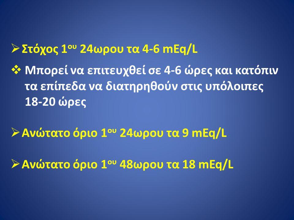 Στόχος 1ου 24ωρου τα 4-6 mEq/L