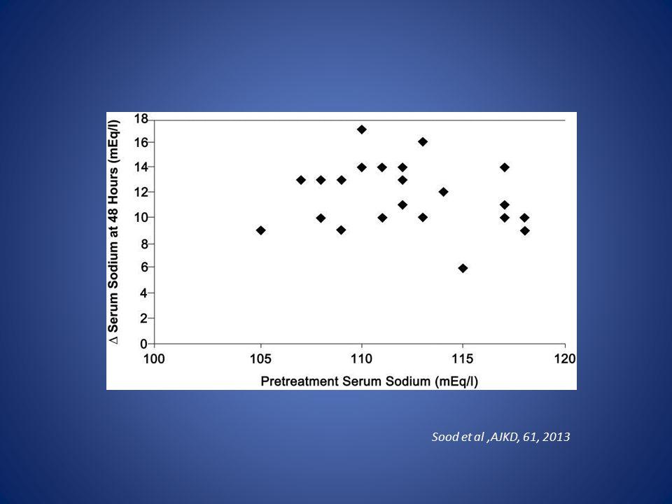 Sood et al ,AJKD, 61, 2013