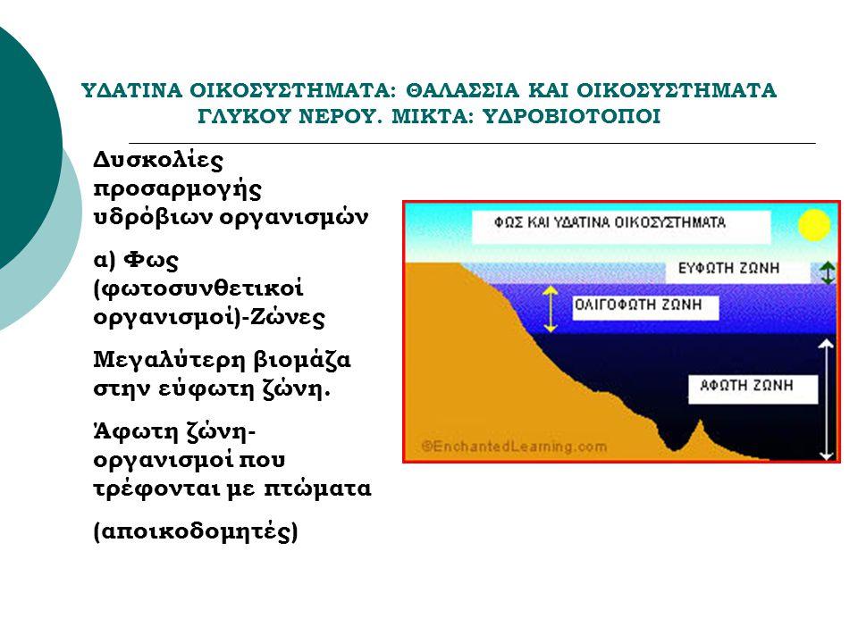 Δυσκολίες προσαρμογής υδρόβιων οργανισμών