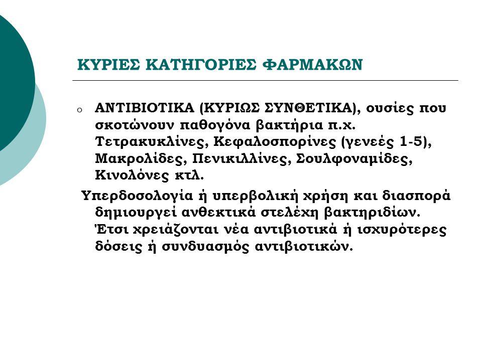 ΚΥΡΙΕΣ ΚΑΤΗΓΟΡΙΕΣ ΦΑΡΜΑΚΩΝ