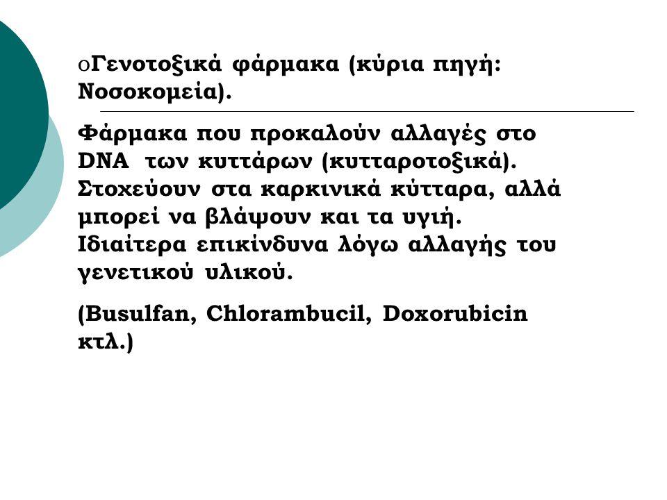 Γενοτοξικά φάρμακα (κύρια πηγή: Νοσοκομεία).