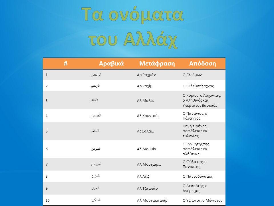 Τα ονόματα του Αλλάχ # Αραβικά Μετάφραση Απόδοση 1 الرحمن Αρ Ραχμάν