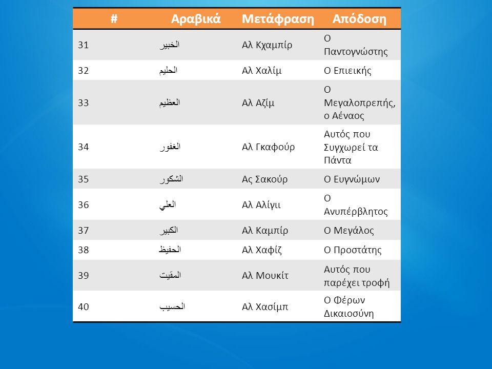 # Αραβικά Μετάφραση Απόδοση