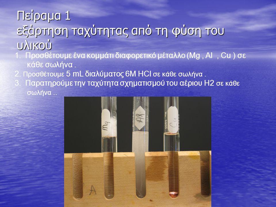Πείραμα 1 εξάρτηση ταχύτητας από τη φύση του υλικού