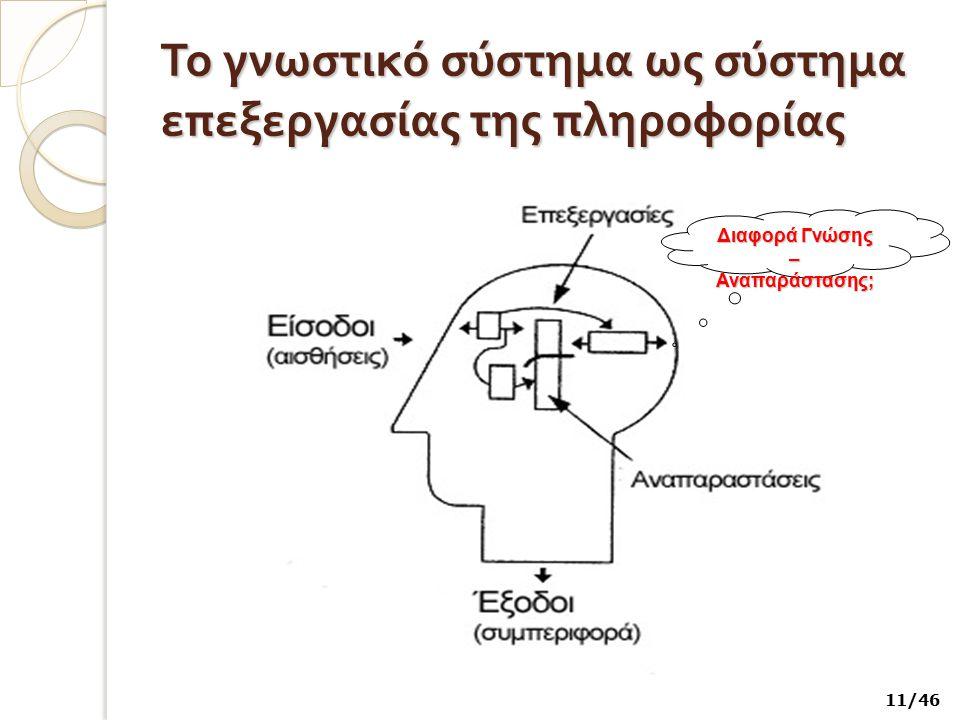 Το γνωστικό σύστημα ως σύστημα επεξεργασίας της πληροφορίας