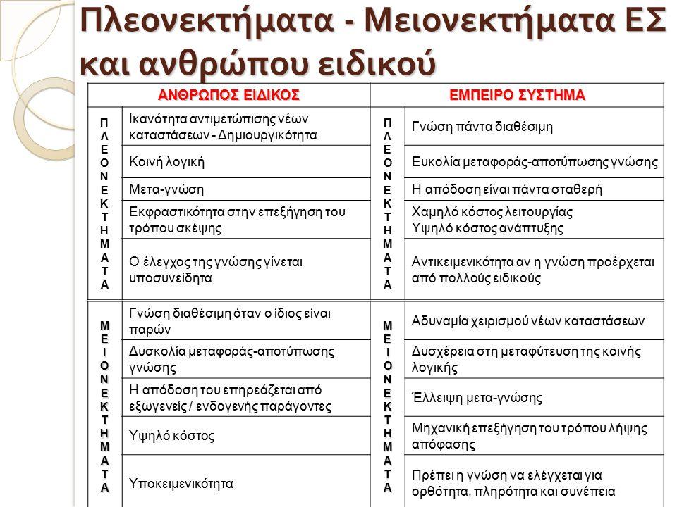 Πλεονεκτήματα - Μειονεκτήματα ΕΣ και ανθρώπου ειδικού